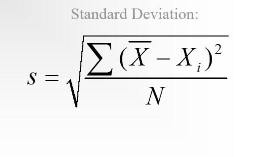 Measure of Variability: Standard Deviation
