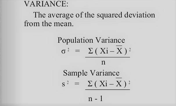 Measures of Variability: Variance​